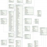 OData 1.0 Entity Diagram Expanded